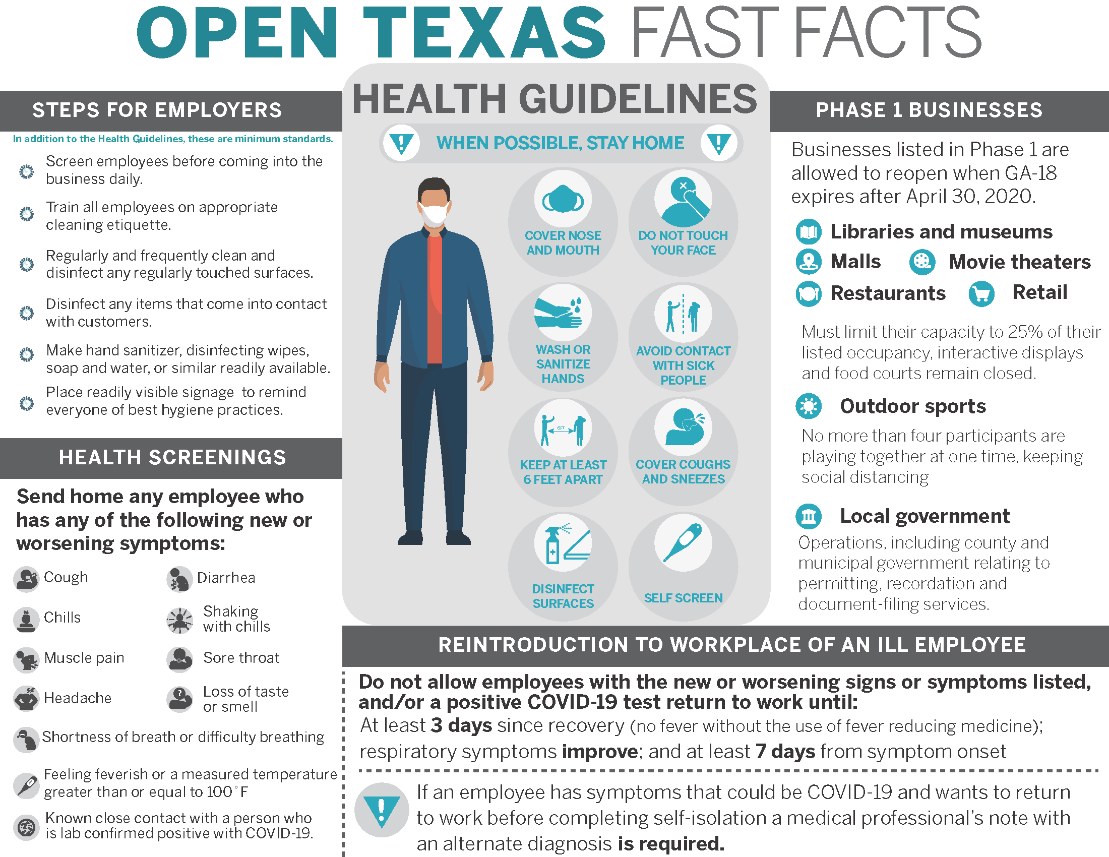 Open Texas Infographic - Click here for a printable version